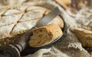 Ірландський бездріжджовий хліб. Домашній содовий хліб. Покроковий рецепт з фото