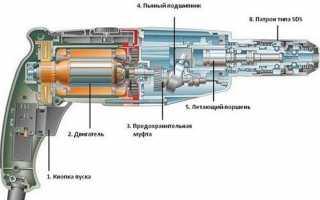Перфоратор Макіта — моделі HR 2450, HR 2470, HR 4001c, HR 3200c, HR 2450×8, HR 5001c, запчастини для перфоратора, відео