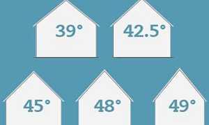 Кут нахилу даху — як розрахувати і визначити, формули, відео