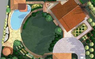 Планування дачної ділянки — зонування, споруди, відео