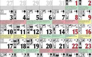 Місячний посівний календар на червень 2019 для садівників, городників, квітникарів Таблиця