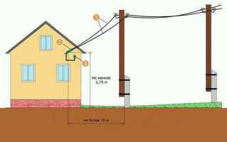Підключення електрики до будинку від стовпа — схема, перетин кабелю, відео