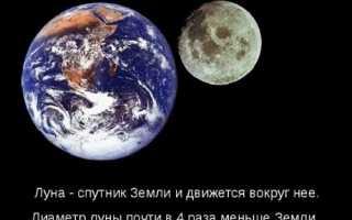 Як місяць впливає на землю, коротко для городників, відео