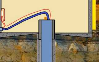Свердловина — облаштування, бетонування, яма для обслуговування, відео